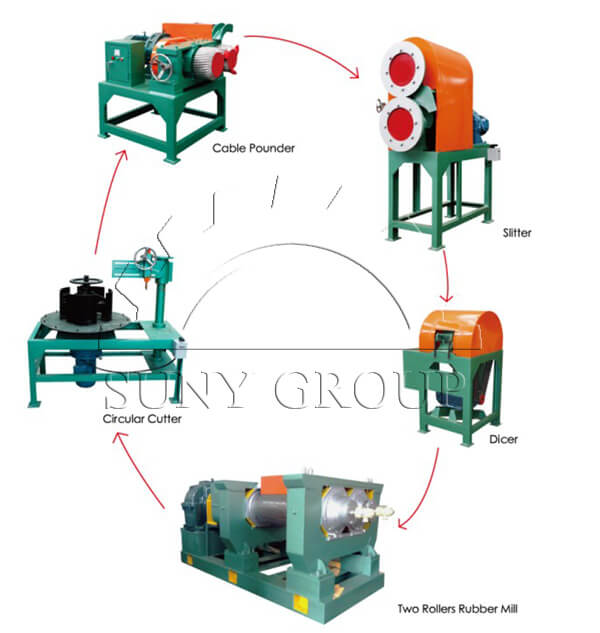 Semi-Automatic Tyre Recycling Machine