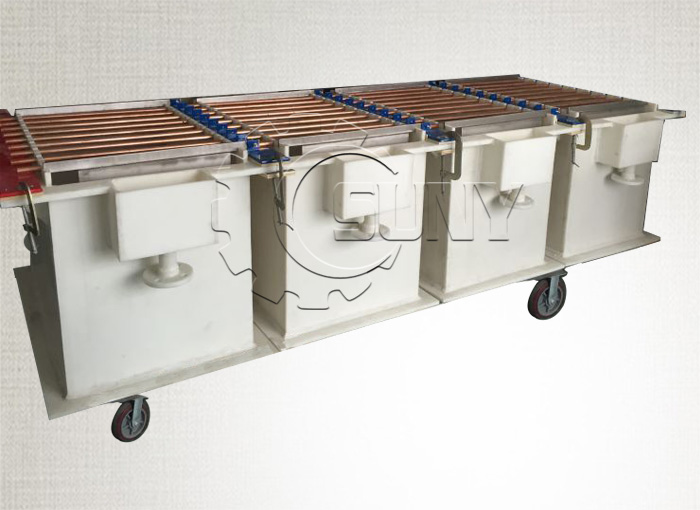 Copper Electrolysis Machine