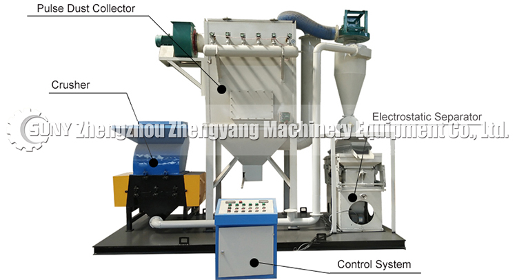 Why copper wire recycling machine is popular