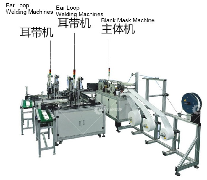 mask machine
